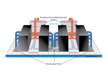 Data Center Cooling Efficiency Amp Containment Enterprise